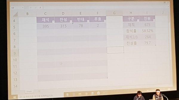 12.16 금속노조 제50차 임시대의원대회(대구 엑스포)